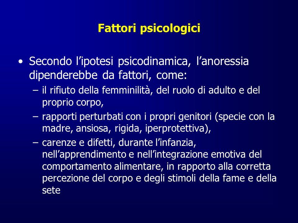 Fattori psicologici Secondo l'ipotesi psicodinamica, l'anoressia dipenderebbe da fattori, come: