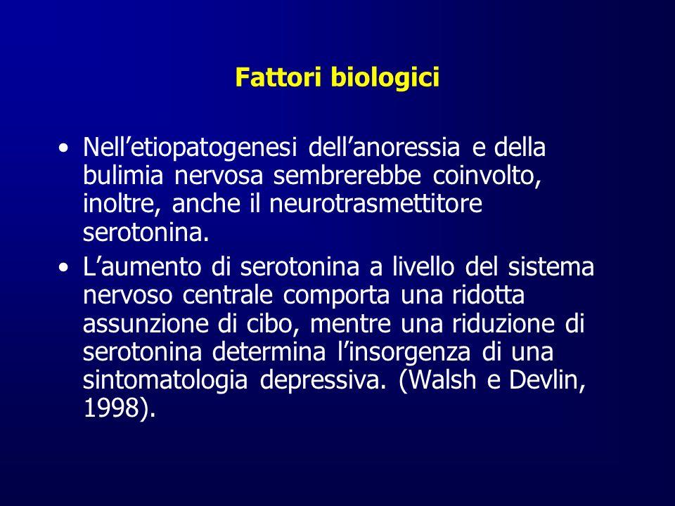 Fattori biologici Nell'etiopatogenesi dell'anoressia e della bulimia nervosa sembrerebbe coinvolto, inoltre, anche il neurotrasmettitore serotonina.