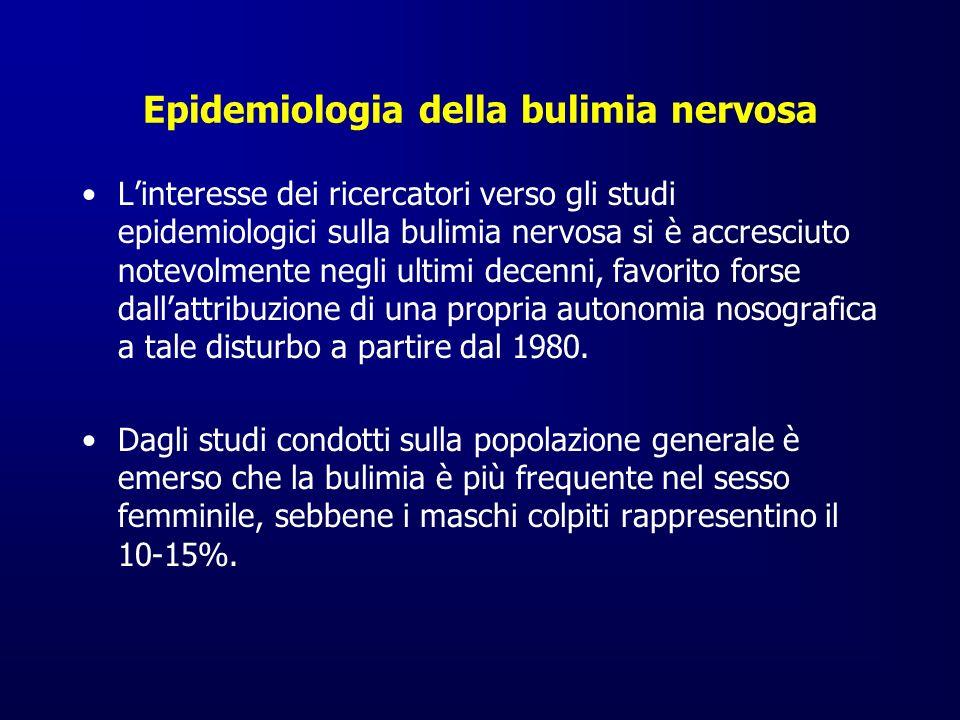 Epidemiologia della bulimia nervosa