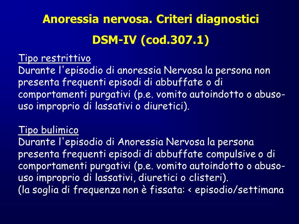Anoressia nervosa. Criteri diagnostici
