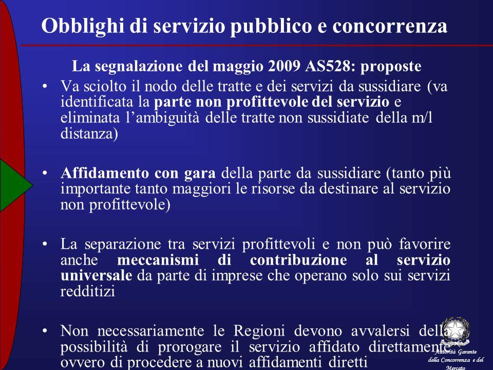 Obblighi di servizio pubblico e concorrenza