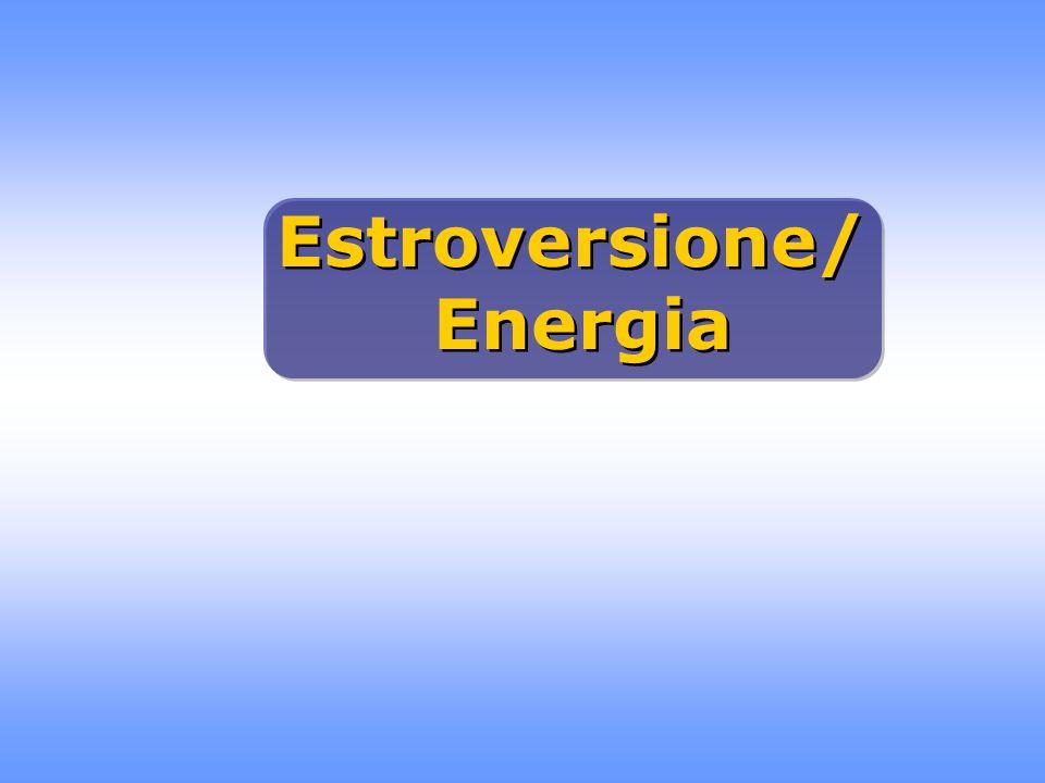 Estroversione/ Energia