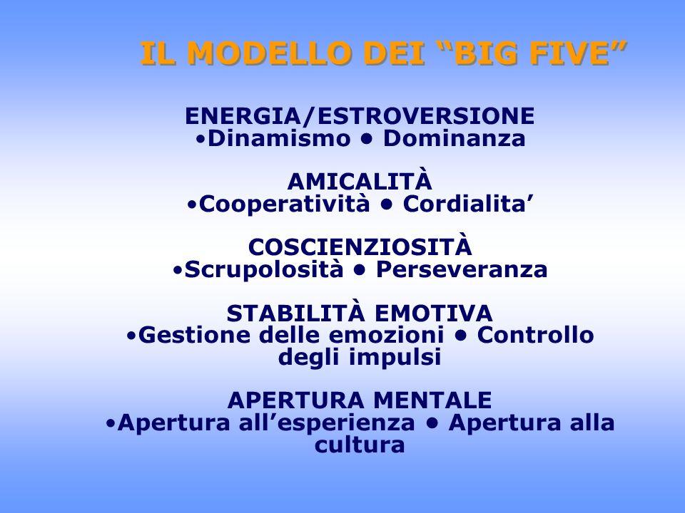 IL MODELLO DEI BIG FIVE