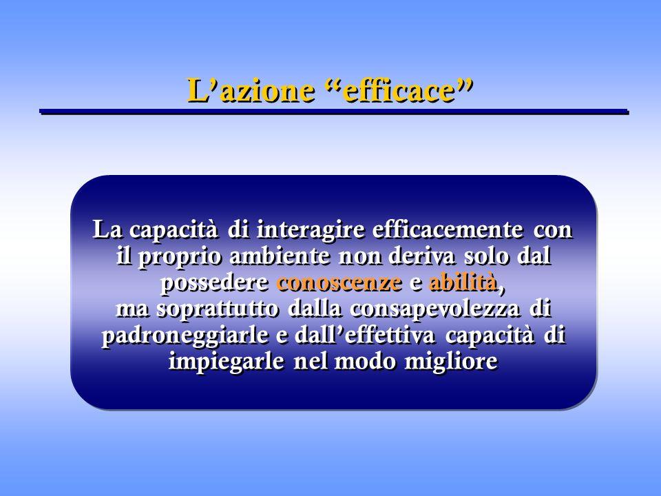 L'azione efficace La capacità di interagire efficacemente con il proprio ambiente non deriva solo dal possedere conoscenze e abilità,