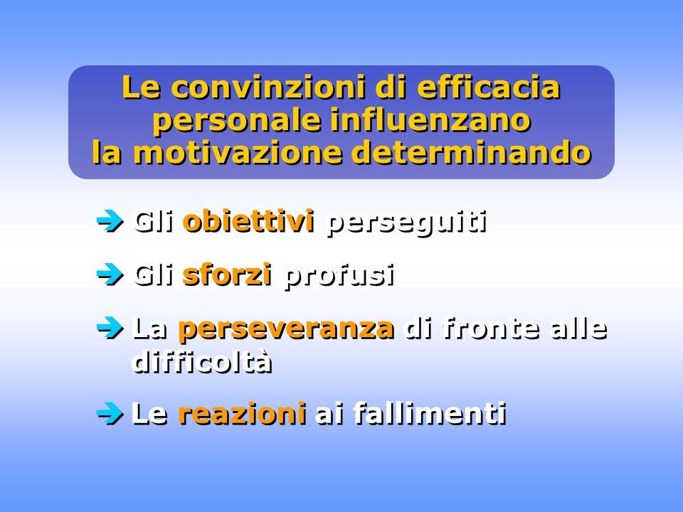 Le convinzioni di efficacia personale influenzano la motivazione determinando