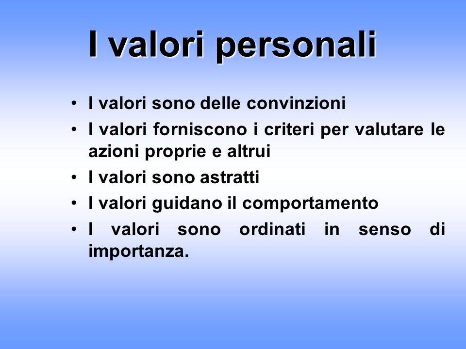 I valori personali I valori sono delle convinzioni
