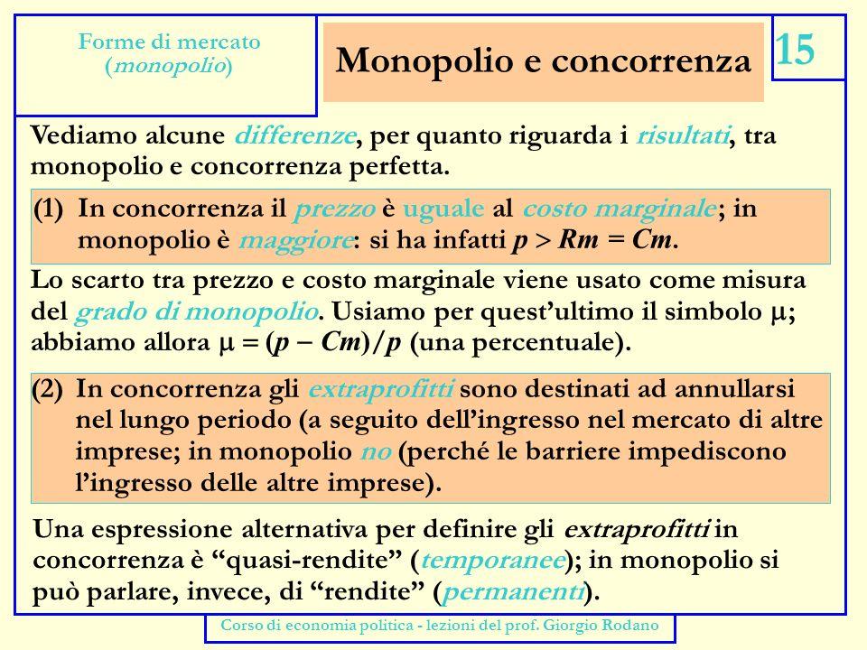 Monopolio e concorrenza