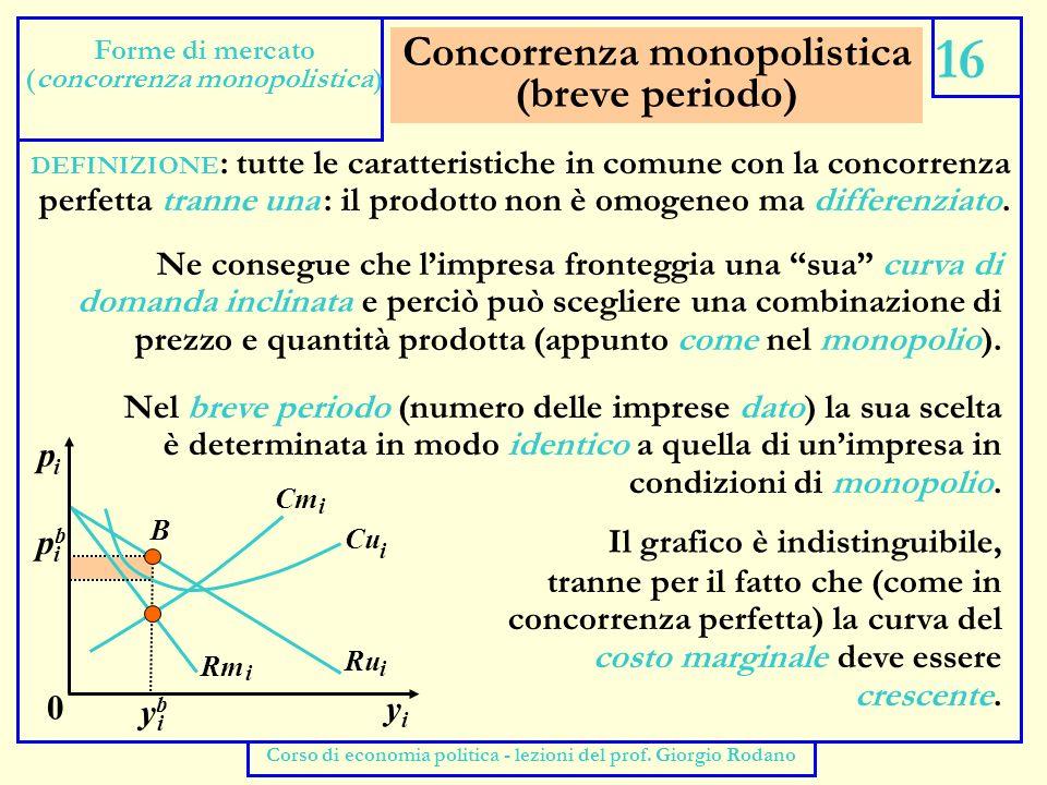 Concorrenza monopolistica (breve periodo)