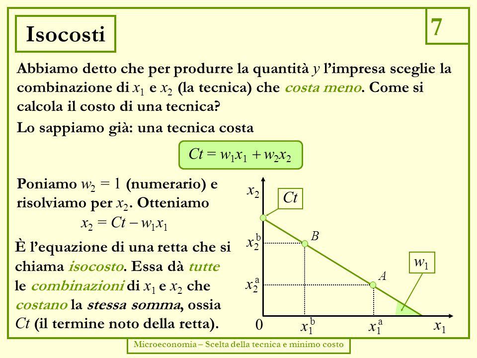 Microeconomia – Scelta della tecnica e minimo costo