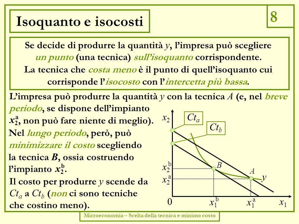 8 Isoquanto e isocosti. Se decide di produrre la quantità y, l'impresa può scegliere. un punto (una tecnica) sull'isoquanto corrispondente.