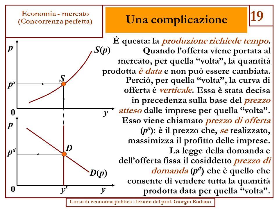 19 Economia - mercato. (Concorrenza perfetta) Corso di economia politica - lezioni del prof. Giorgio Rodano.