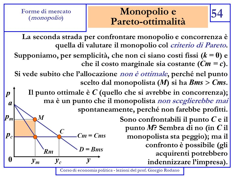 Monopolio e Pareto-ottimalità