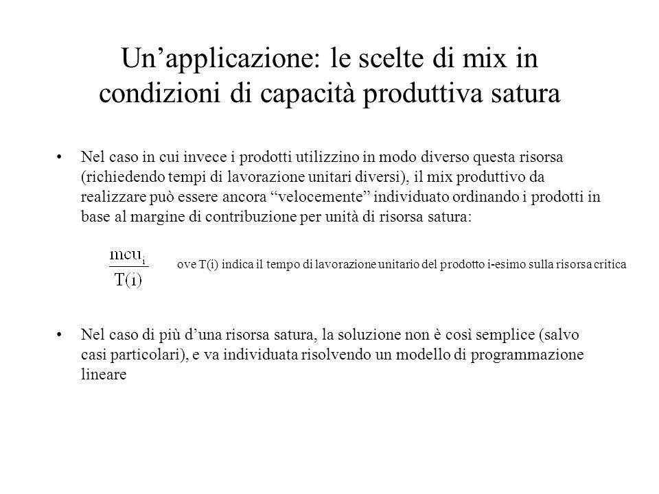Un'applicazione: le scelte di mix in condizioni di capacità produttiva satura