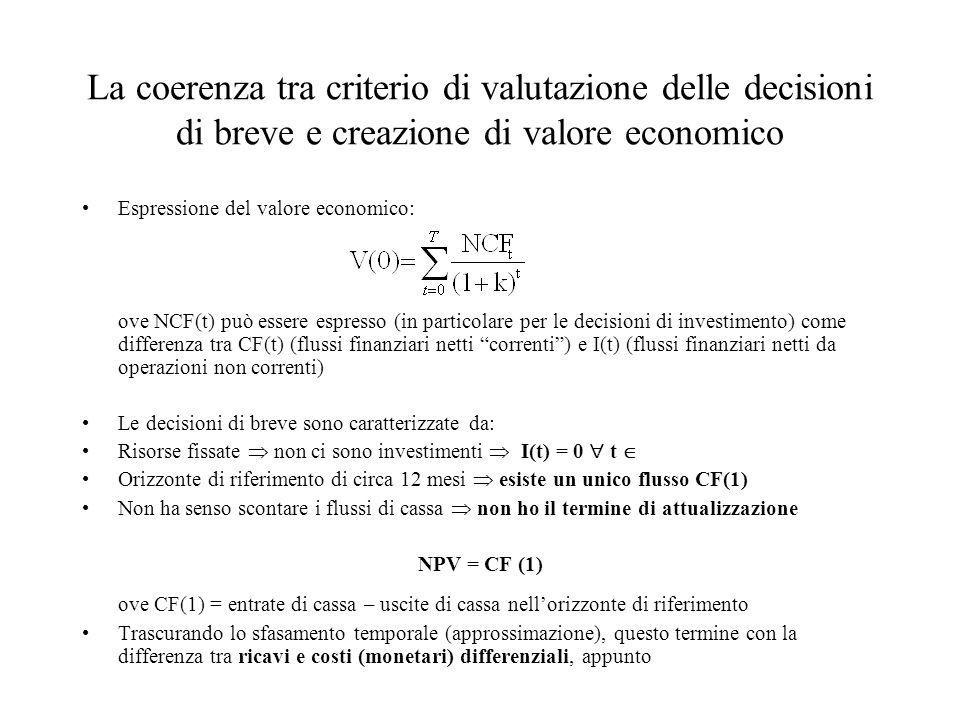 La coerenza tra criterio di valutazione delle decisioni di breve e creazione di valore economico