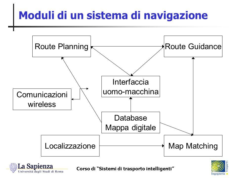 Moduli di un sistema di navigazione