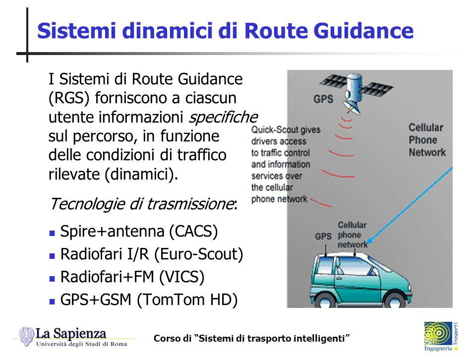 Sistemi dinamici di Route Guidance