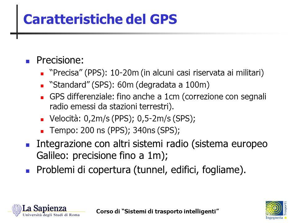 Caratteristiche del GPS