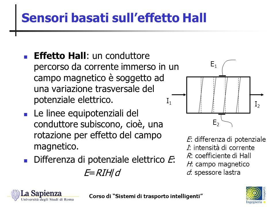Sensori basati sull'effetto Hall