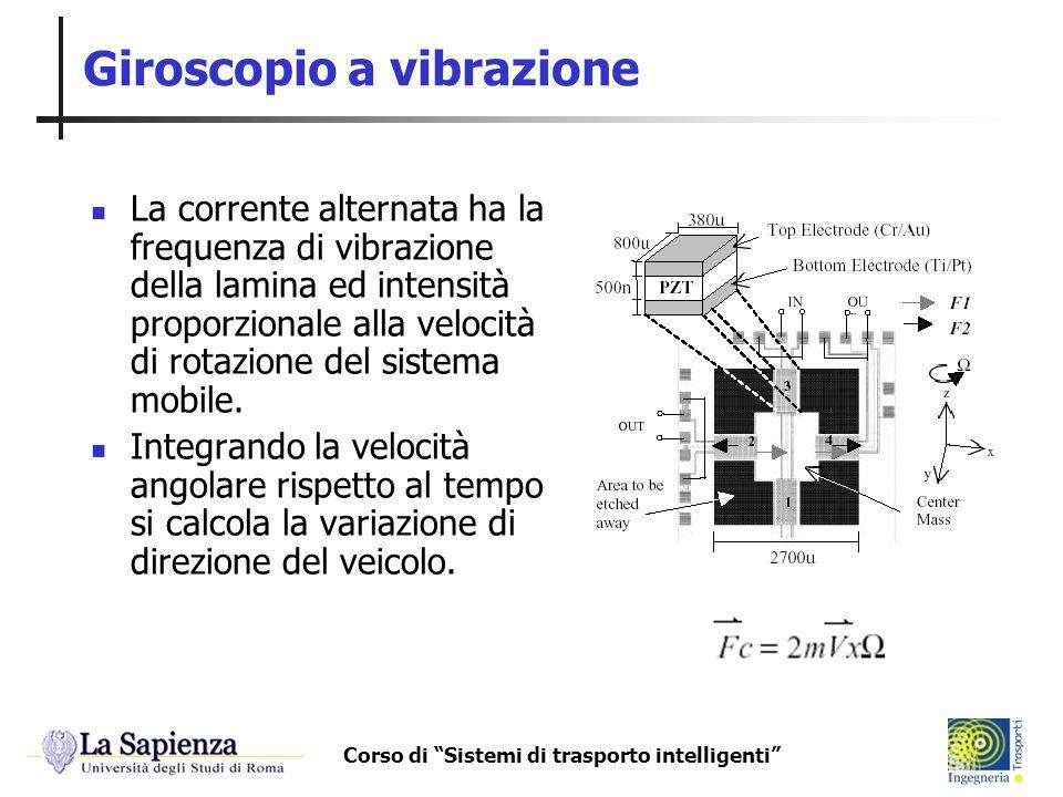 Giroscopio a vibrazione