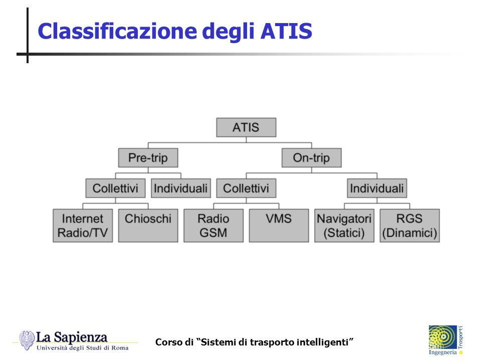 Classificazione degli ATIS