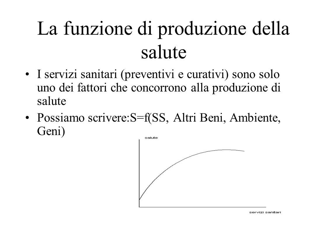 La funzione di produzione della salute