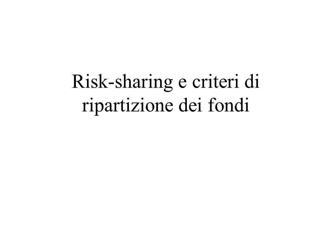 Risk-sharing e criteri di ripartizione dei fondi