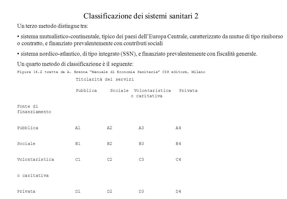 Classificazione dei sistemi sanitari 2