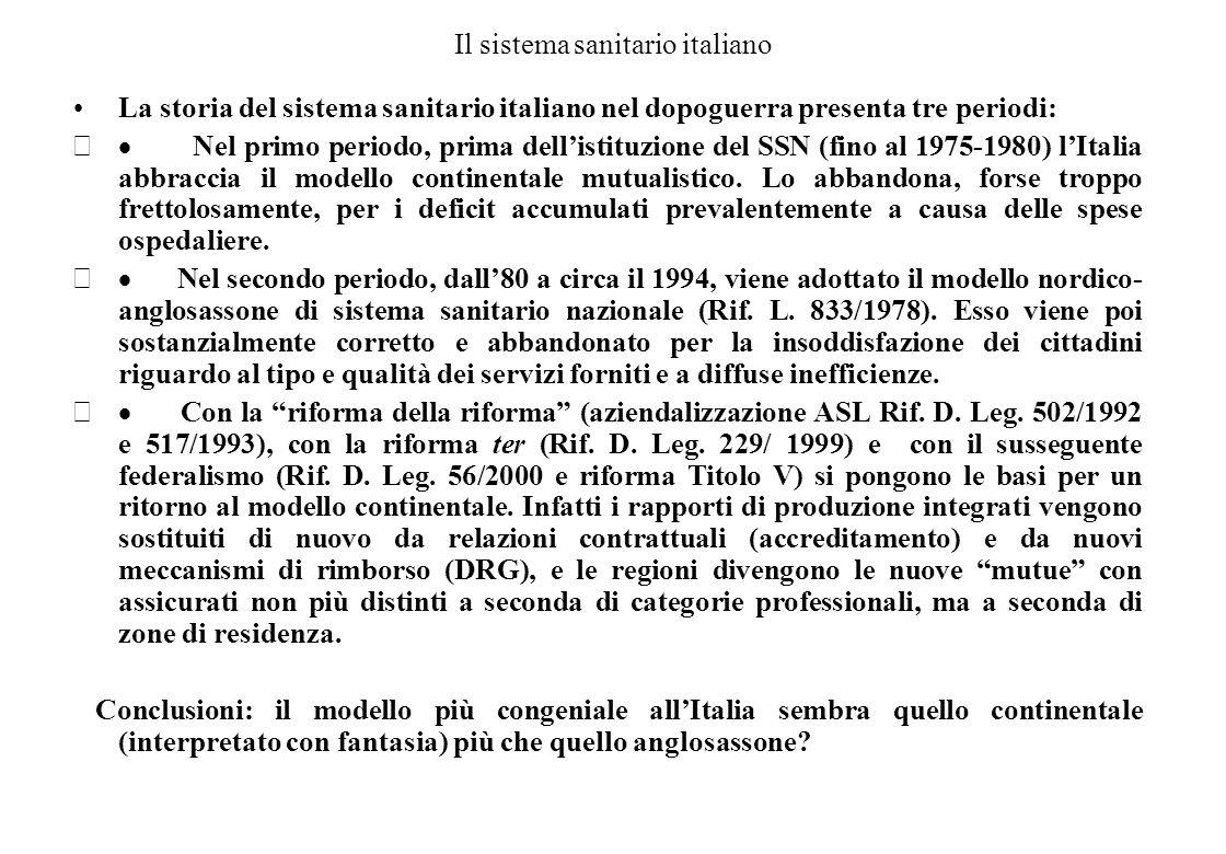 Il sistema sanitario italiano