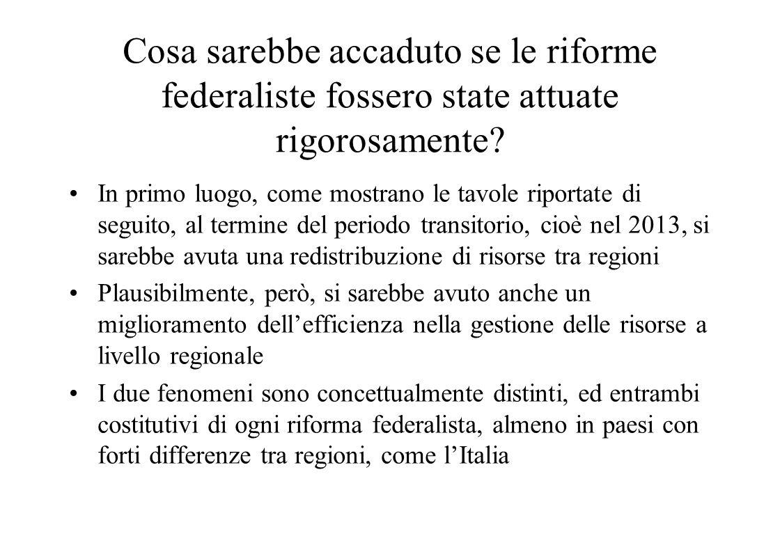 Cosa sarebbe accaduto se le riforme federaliste fossero state attuate rigorosamente