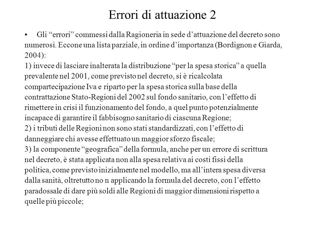 Errori di attuazione 2 Gli errori commessi dalla Ragioneria in sede d'attuazione del decreto sono.