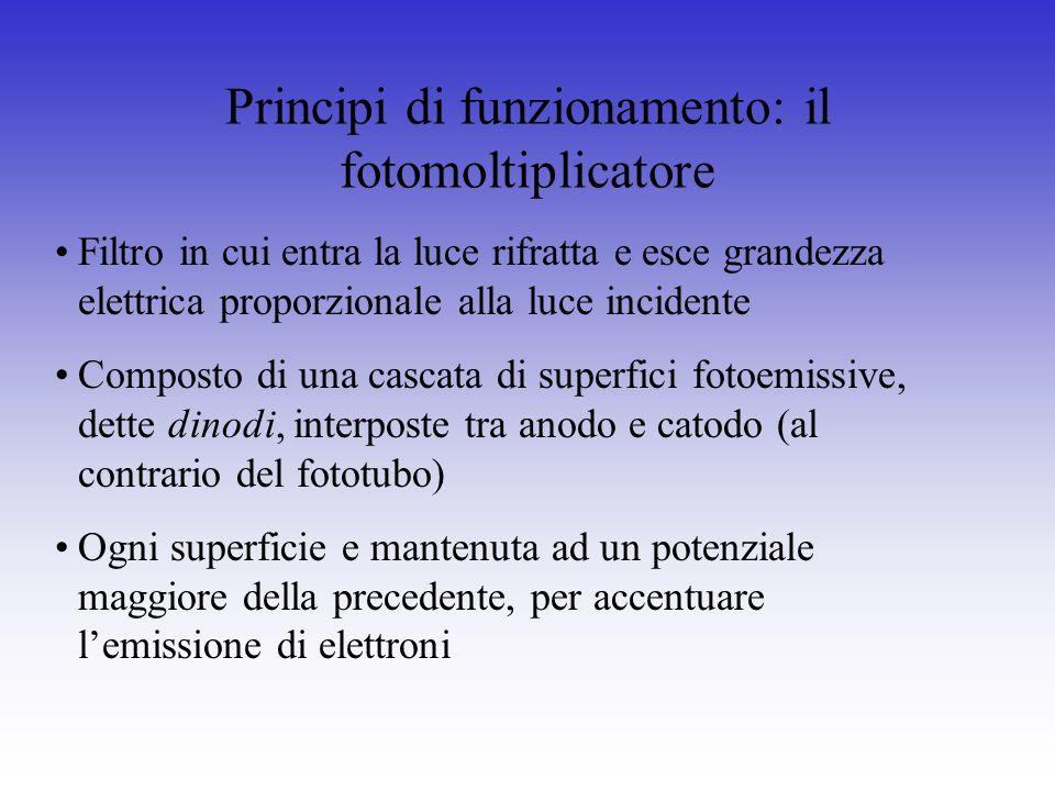 Principi di funzionamento: il fotomoltiplicatore