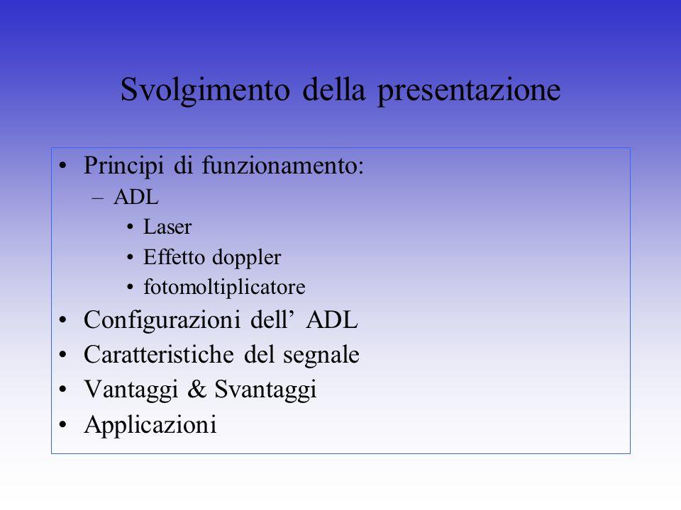 Svolgimento della presentazione