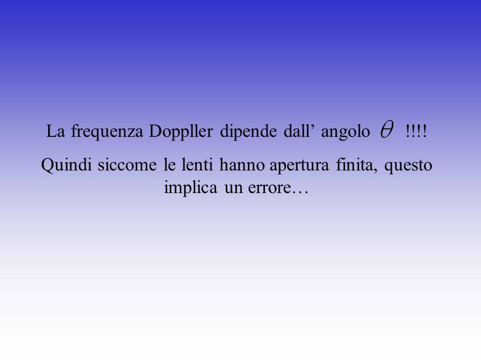 La frequenza Doppller dipende dall' angolo !!!!