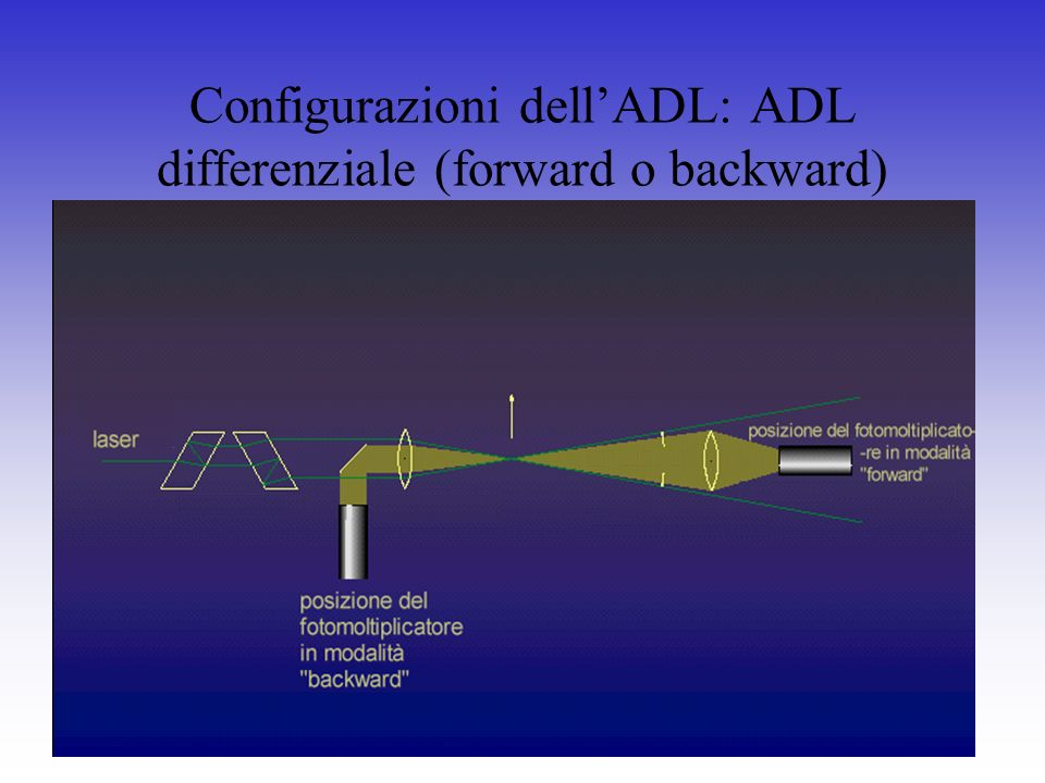 Configurazioni dell'ADL: ADL differenziale (forward o backward)