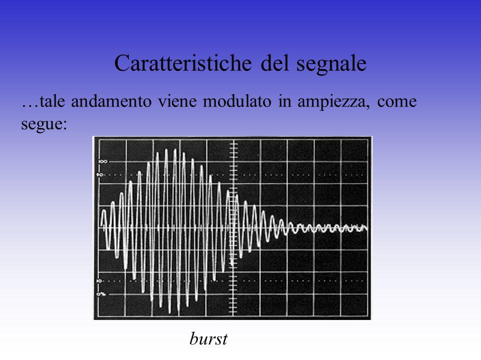 Caratteristiche del segnale