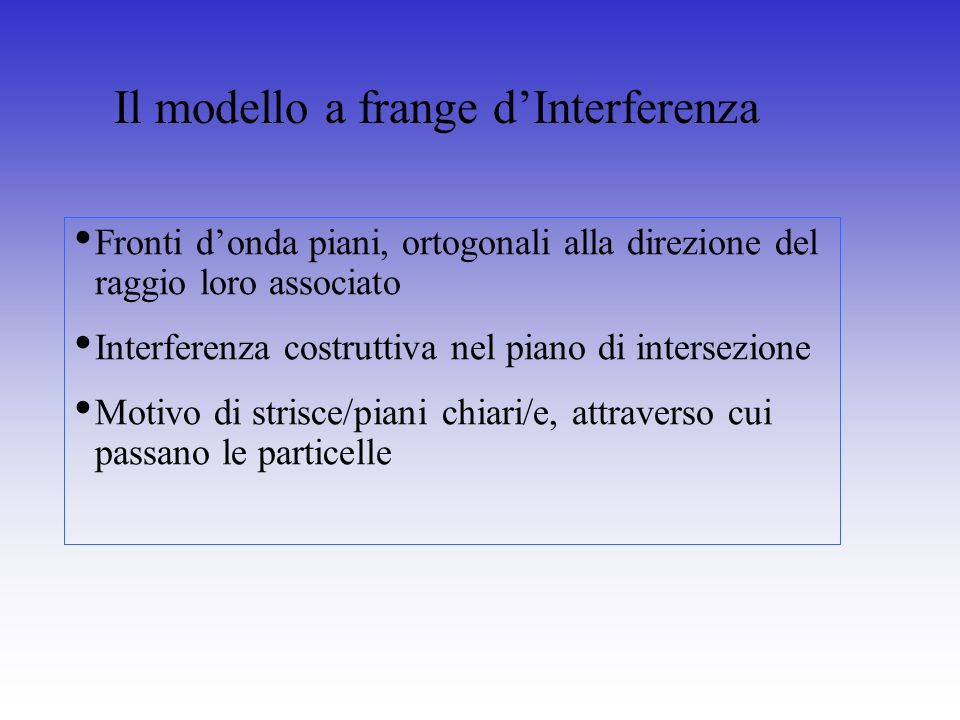 Il modello a frange d'Interferenza