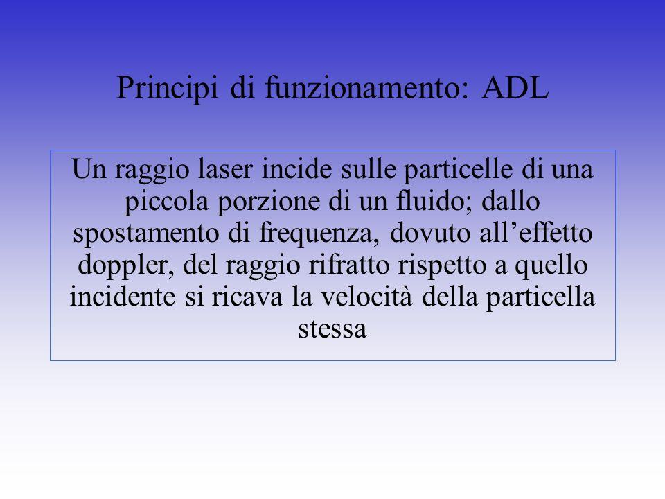 Principi di funzionamento: ADL