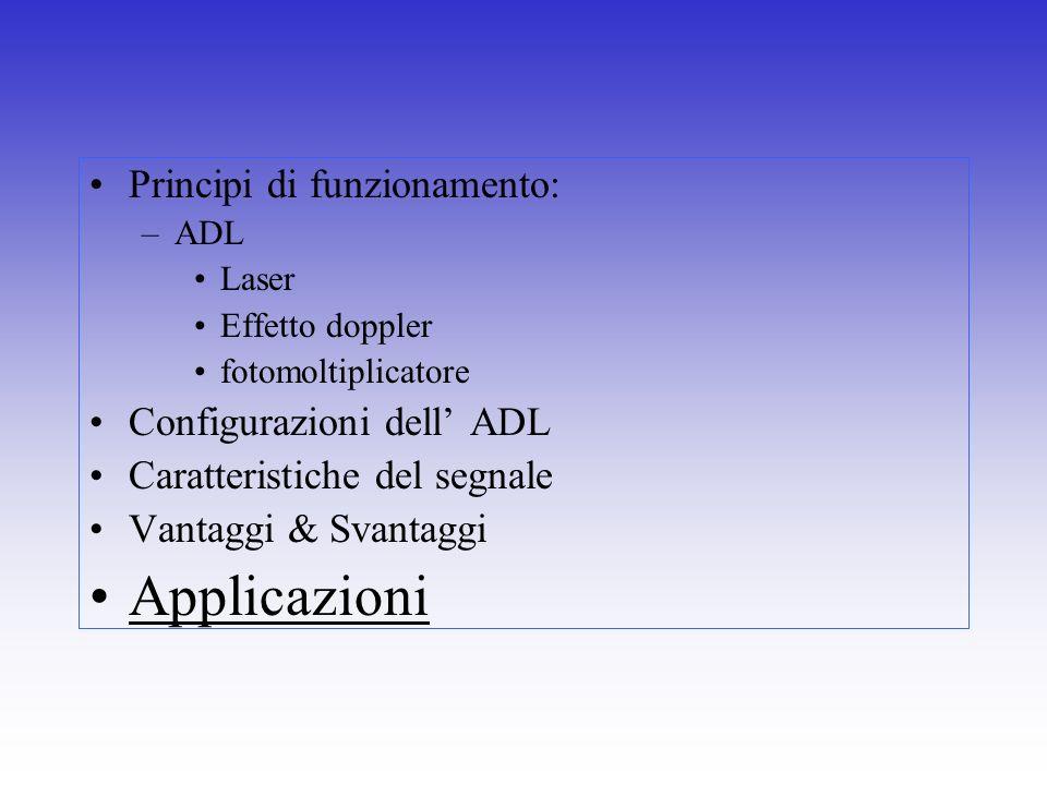 Applicazioni Principi di funzionamento: Configurazioni dell' ADL