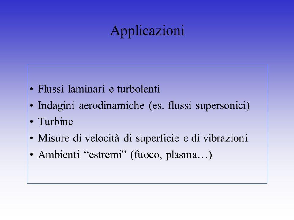 Applicazioni Flussi laminari e turbolenti