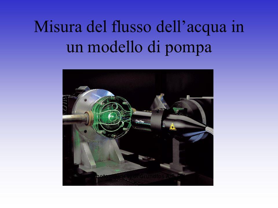 Misura del flusso dell'acqua in un modello di pompa