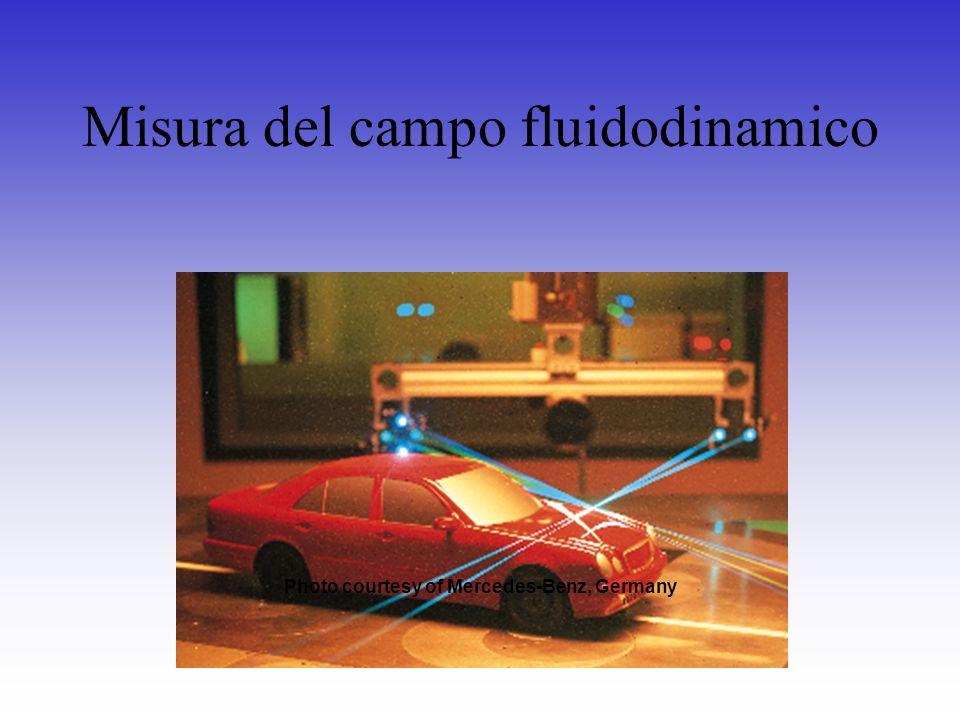 Misura del campo fluidodinamico