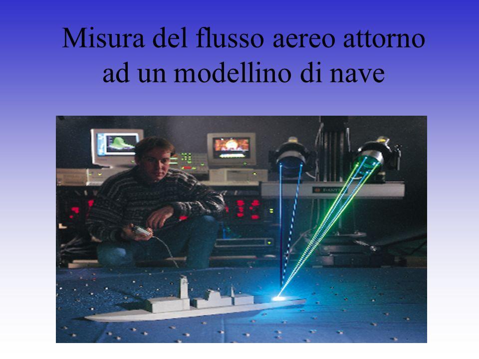 Misura del flusso aereo attorno ad un modellino di nave