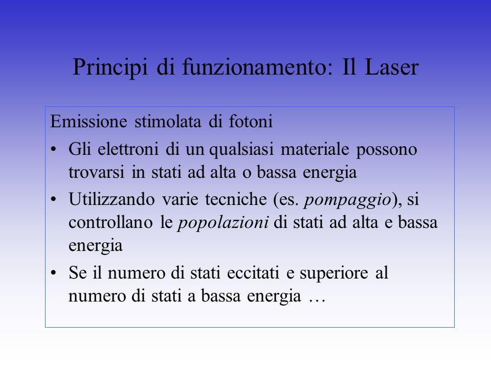 Principi di funzionamento: Il Laser