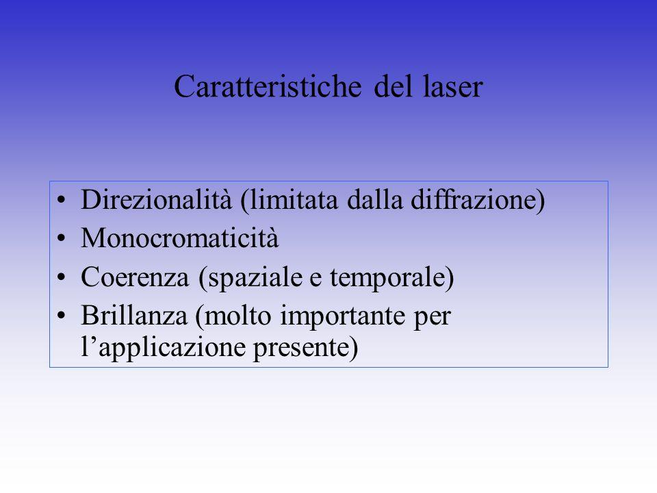 Caratteristiche del laser