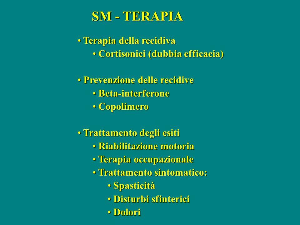 SM - TERAPIA Terapia della recidiva Cortisonici (dubbia efficacia)