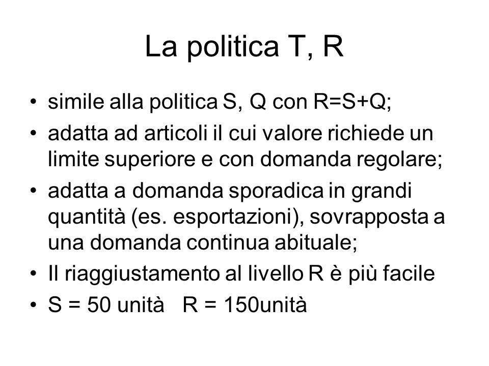 La politica T, R simile alla politica S, Q con R=S+Q;