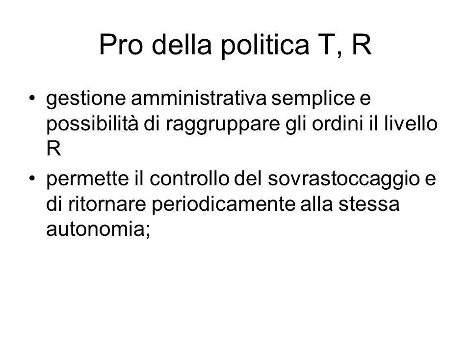Pro della politica T, R gestione amministrativa semplice e possibilità di raggruppare gli ordini il livello R.