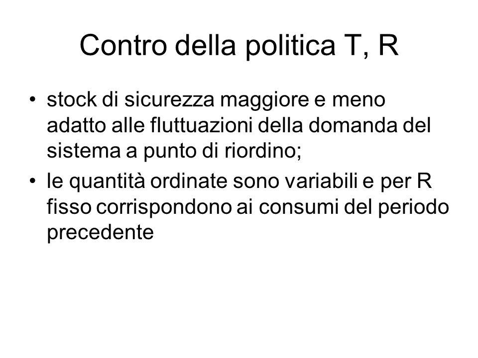 Contro della politica T, R