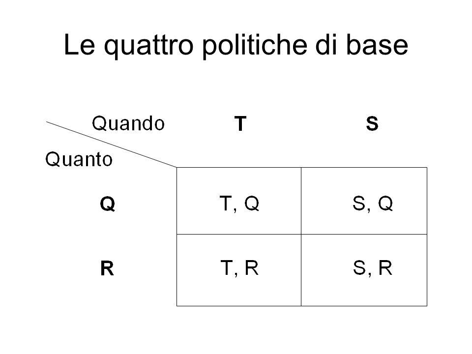 Le quattro politiche di base