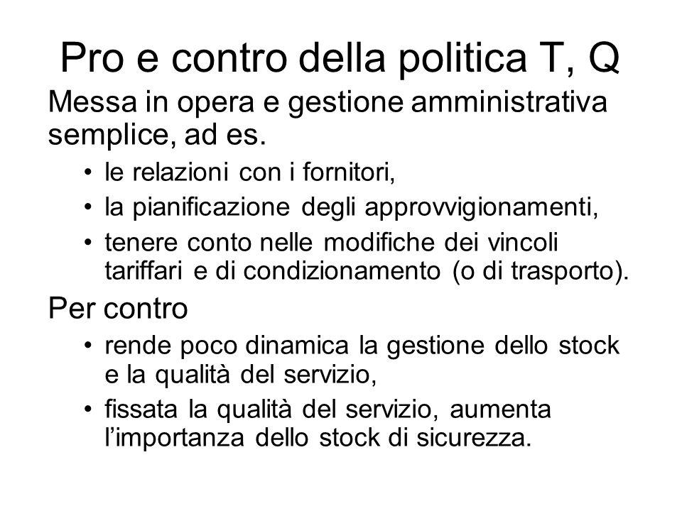 Pro e contro della politica T, Q